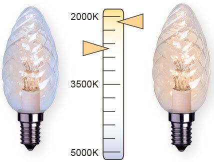 vad betyder dessa lampor?